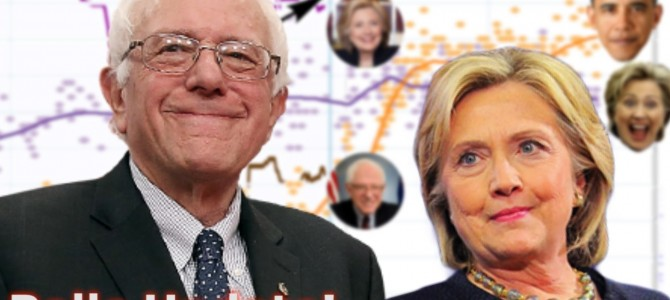 Gen X and Not Liking Hillary Clinton – Are We Really Just Sexist?